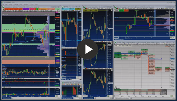 Free emini trading strategies group
